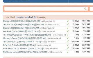 Popular Torrent Sites of 2020