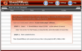 Best DRM Reviews 2020